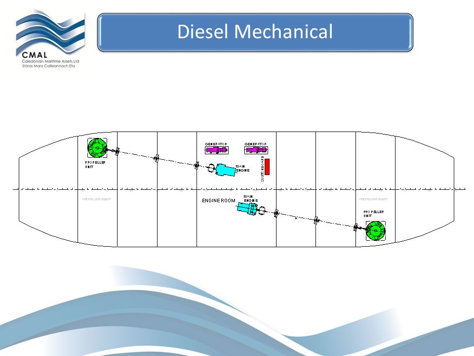 Diesel Mechanical