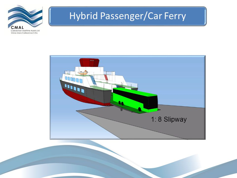 1: 8 Slipway Hybrid Passenger/Car Ferry