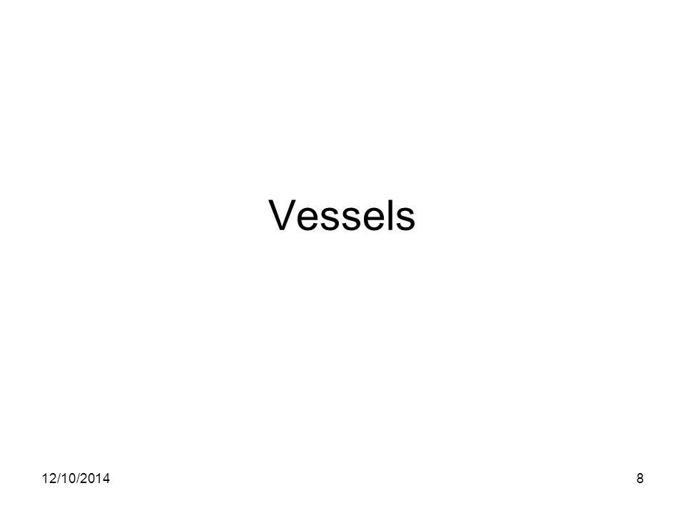 Vessels 12/10/20148