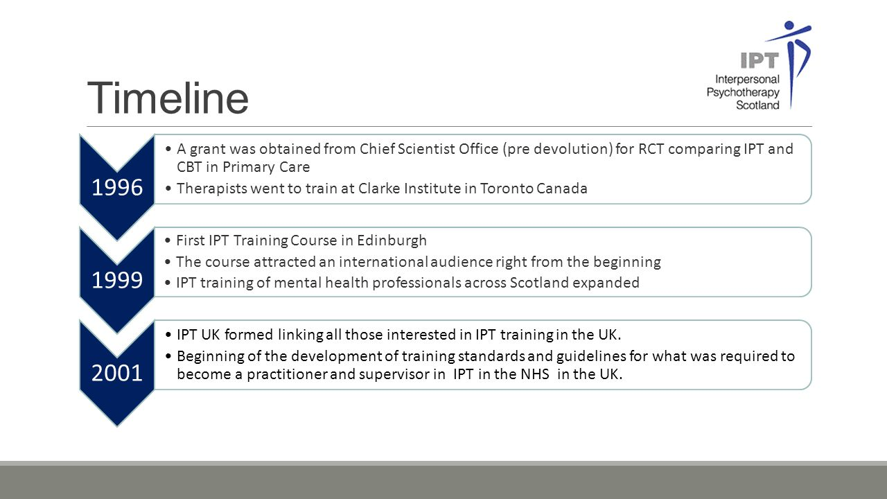 Timeline 1996 A grant was obtained from Chief Scientist Office (pre devolution) for RCT comparing IPT and CBT in Primary Care Therapists went to train