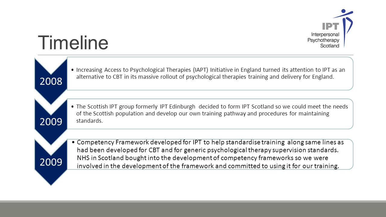 Timeline 2008 Increasing Access to Psychological Therapies (IAPT) Initiative in England turned its attention to IPT as an alternative to CBT in its ma