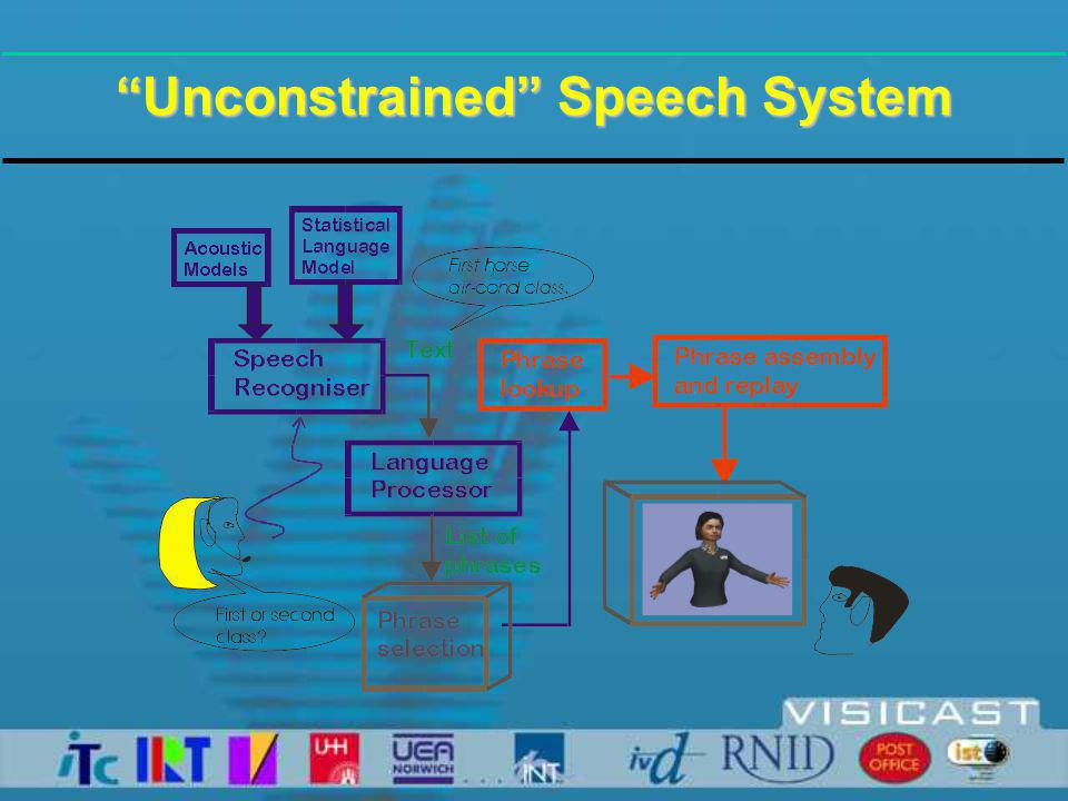 Unconstrained Speech System
