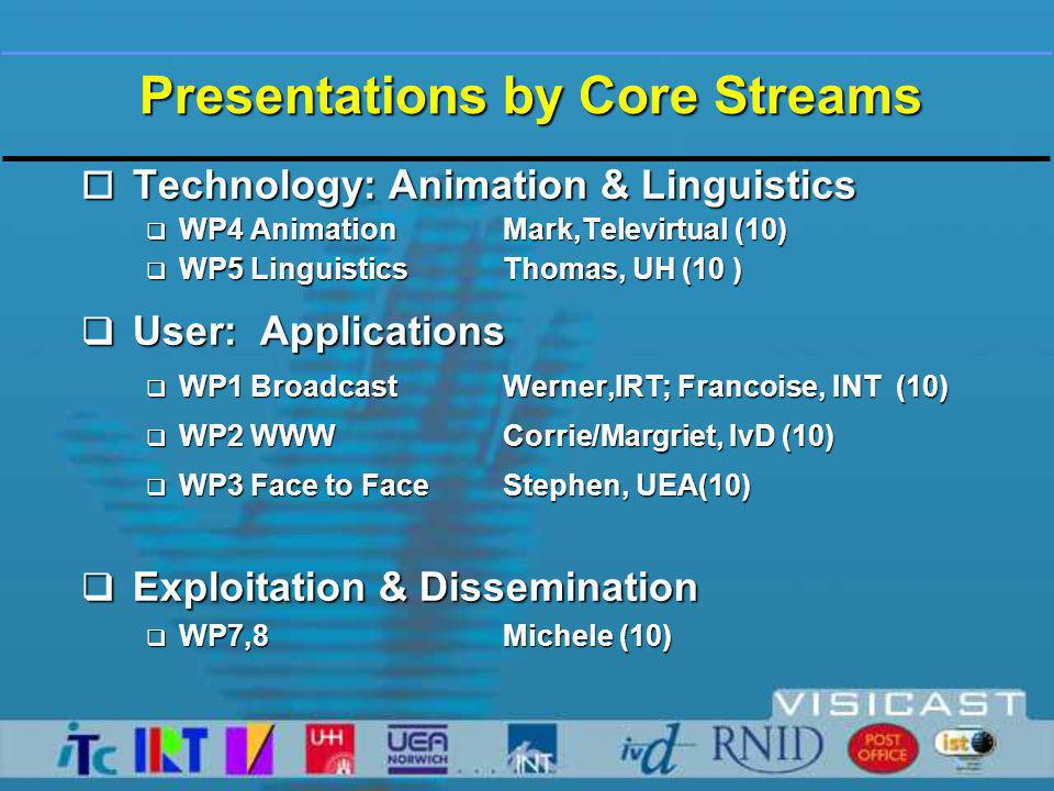 Presentations by Core Streams o Technology: Animation & Linguistics  WP4 AnimationMark,Televirtual (10)  WP5 LinguisticsThomas, UH (10 )  User: Applications  WP1 BroadcastWerner,IRT; Francoise, INT (10)  WP2 WWWCorrie/Margriet, IvD (10)  WP3 Face to FaceStephen, UEA(10)  Exploitation & Dissemination  WP7,8 Michele (10)