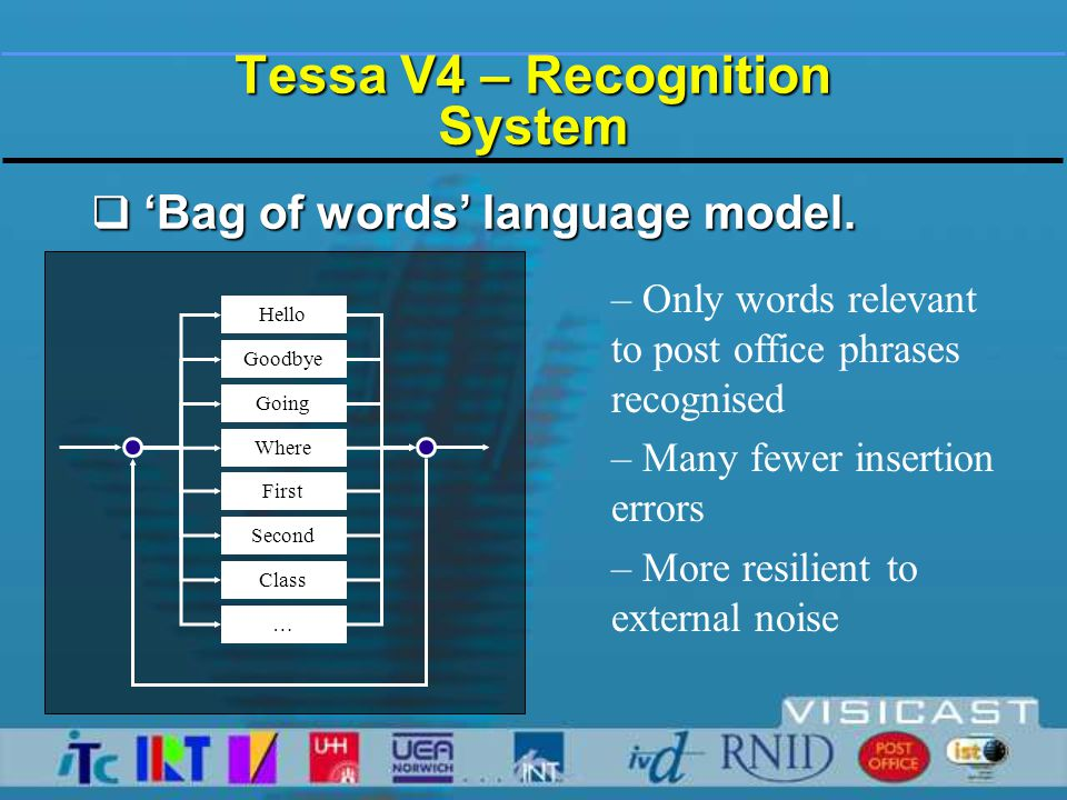 Tessa V4 – Recognition System  'Bag of words' language model.