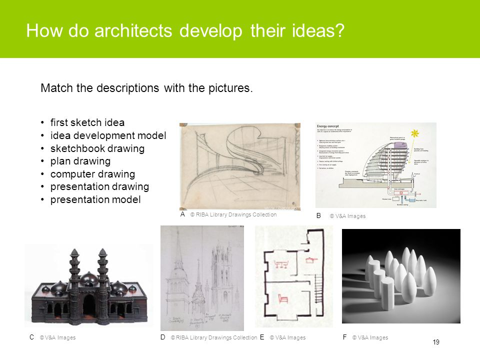 19 How do architects develop their ideas? first sketch idea idea development model sketchbook drawing plan drawing computer drawing presentation drawi