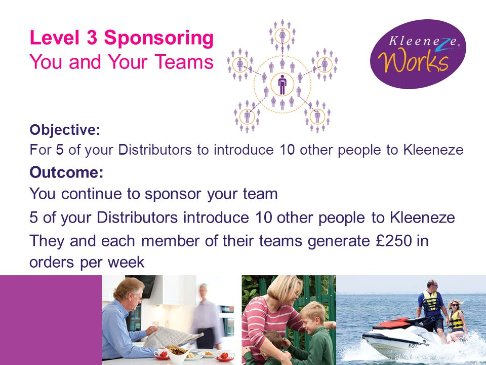 Level 3 Sponsoring You and Your Teams Objective: For 5 of your Distributors to introduce 10 other people to Kleeneze Outcome: You continue to sponsor your team 5 of your Distributors introduce 10 other people to Kleeneze They and each member of their teams generate £250 in orders per week