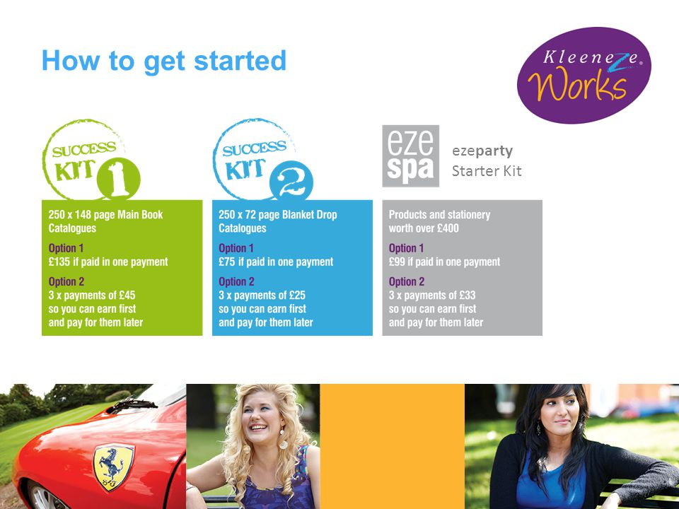 How to get started ezeparty Starter Kit