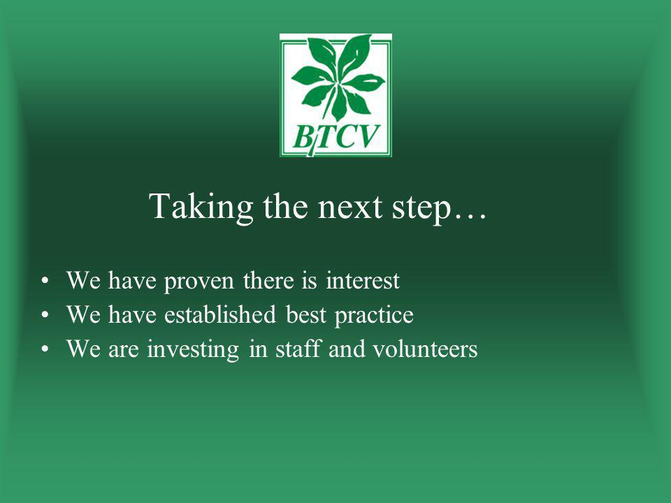 Taking the next step… We have proven there is interest We have established best practice We are investing in staff and volunteers