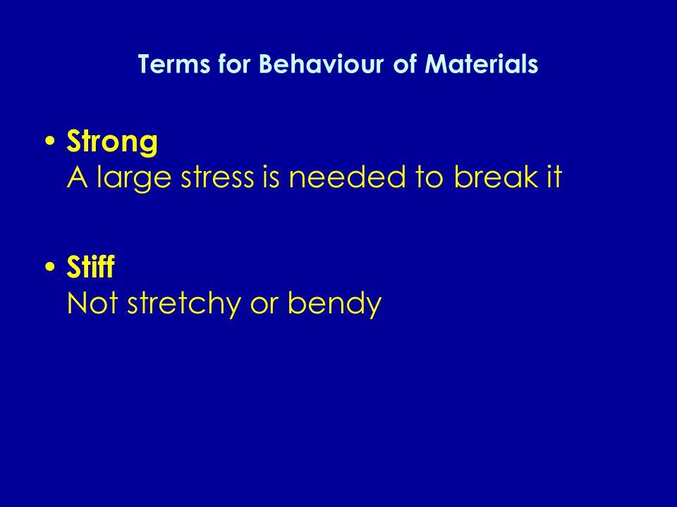 Terms to describe Mr.