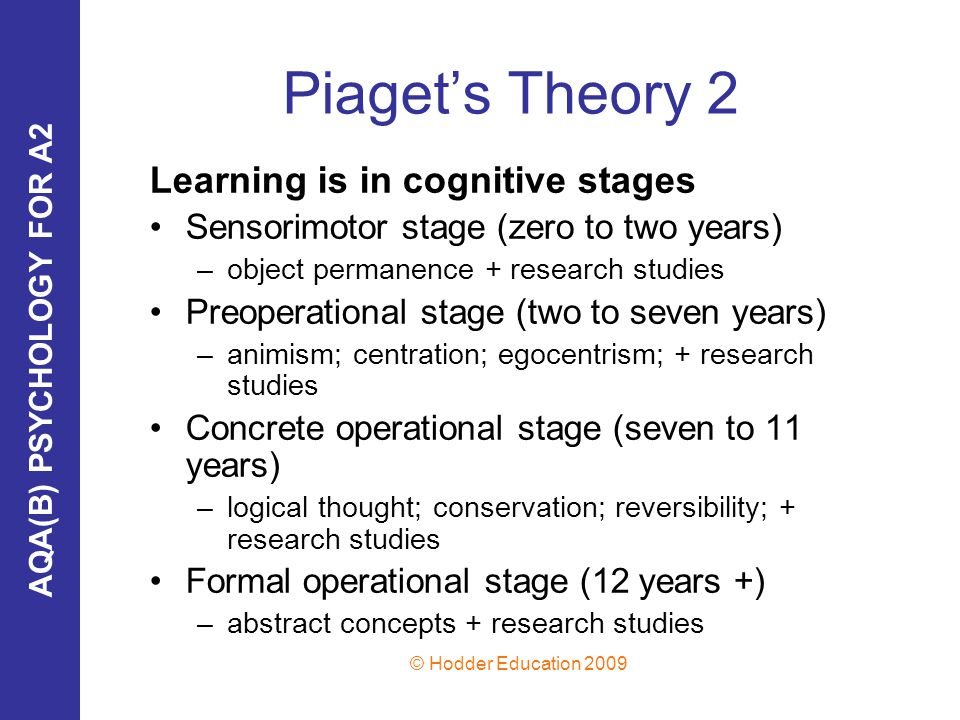 AQA(B) PSYCHOLOGY FOR A2 © Hodder Education 2009 Piaget's Theory 2 Learning is in cognitive stages Sensorimotor stage (zero to two years) –object permanence + research studies Preoperational stage (two to seven years) –animism; centration; egocentrism; + research studies Concrete operational stage (seven to 11 years) –logical thought; conservation; reversibility; + research studies Formal operational stage (12 years +) –abstract concepts + research studies