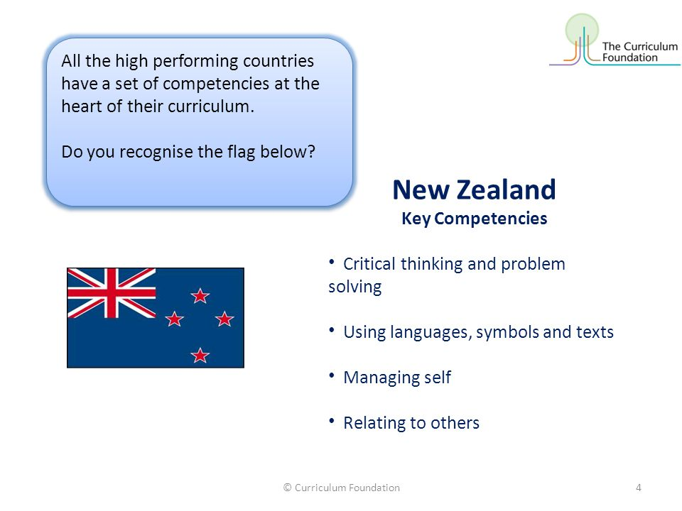 New Zealand Key Competencies Critical thinking and problem solving Using languages, symbols and texts Managing self Relating to others All the high performing countries have a set of competencies at the heart of their curriculum.