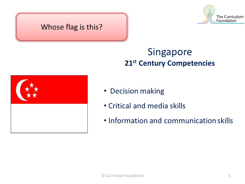 Singapore 21 st Century Competencies Decision making Critical and media skills Information and communication skills Whose flag is this.