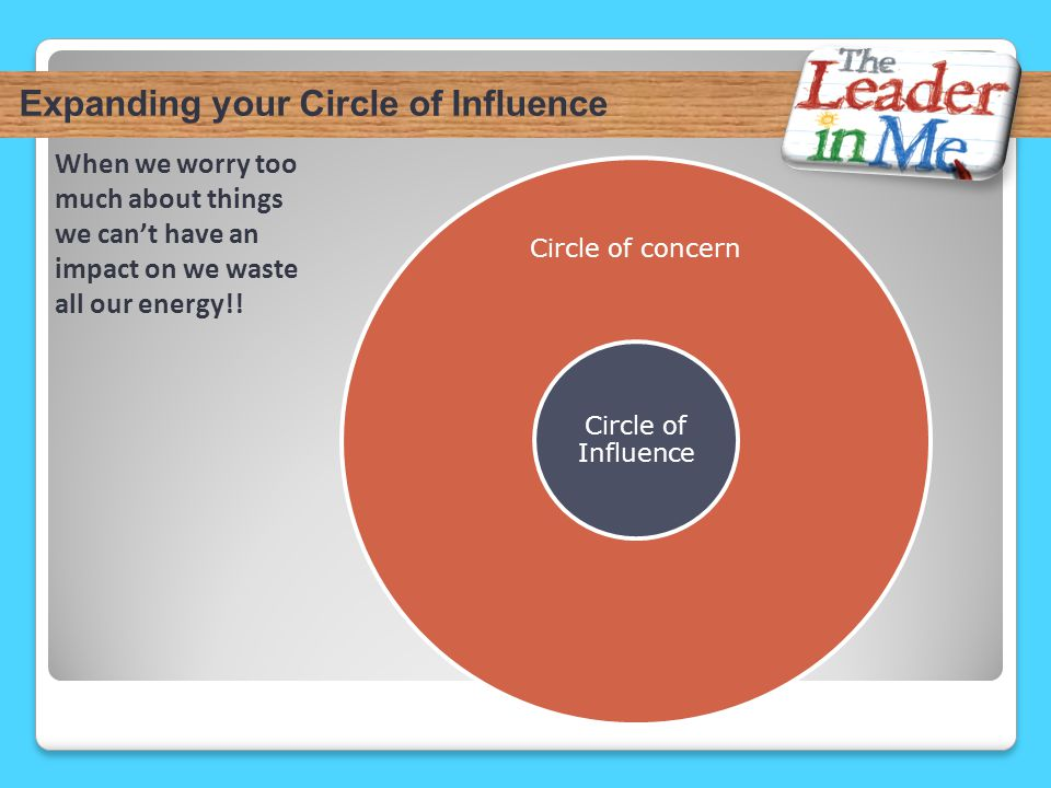 Expanding your Circle of Influence Circle of concern Circle of Influence When we worry too much about things we can't have an impact on we waste all o