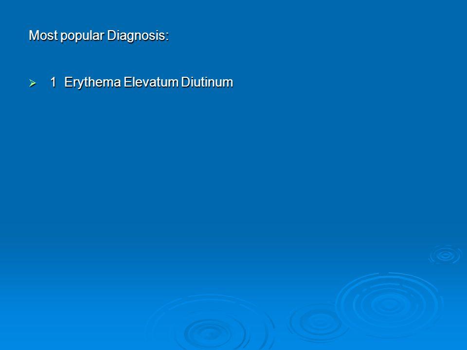 Most popular Diagnosis:  1 Erythema Elevatum Diutinum