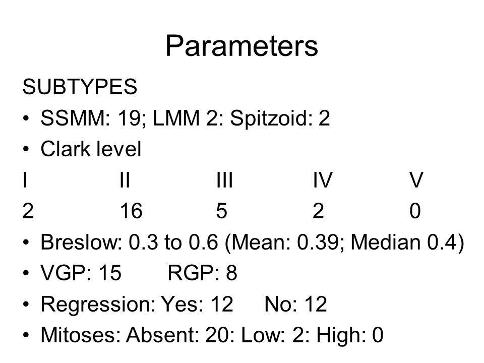 Parameters SUBTYPES SSMM: 19; LMM 2: Spitzoid: 2 Clark level IIIIIIIVV 216520 Breslow: 0.3 to 0.6 (Mean: 0.39; Median 0.4) VGP: 15RGP: 8 Regression: Yes: 12No: 12 Mitoses: Absent: 20: Low: 2: High: 0