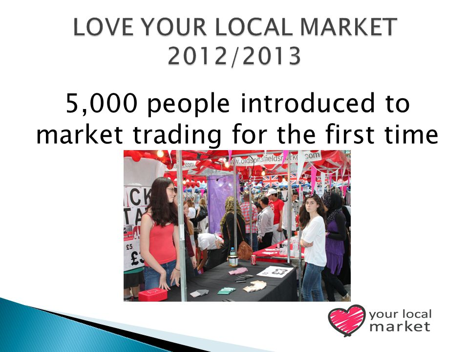 5,000 people introduced to market trading for the first time