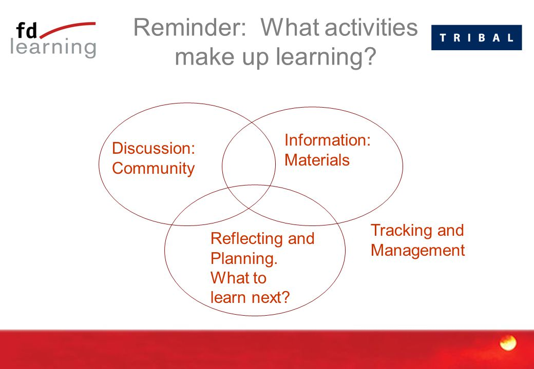 Reminder: What activities make up learning? Discussion: Community Information: Materials Tracking and Management Reflecting and Planning. What to lear