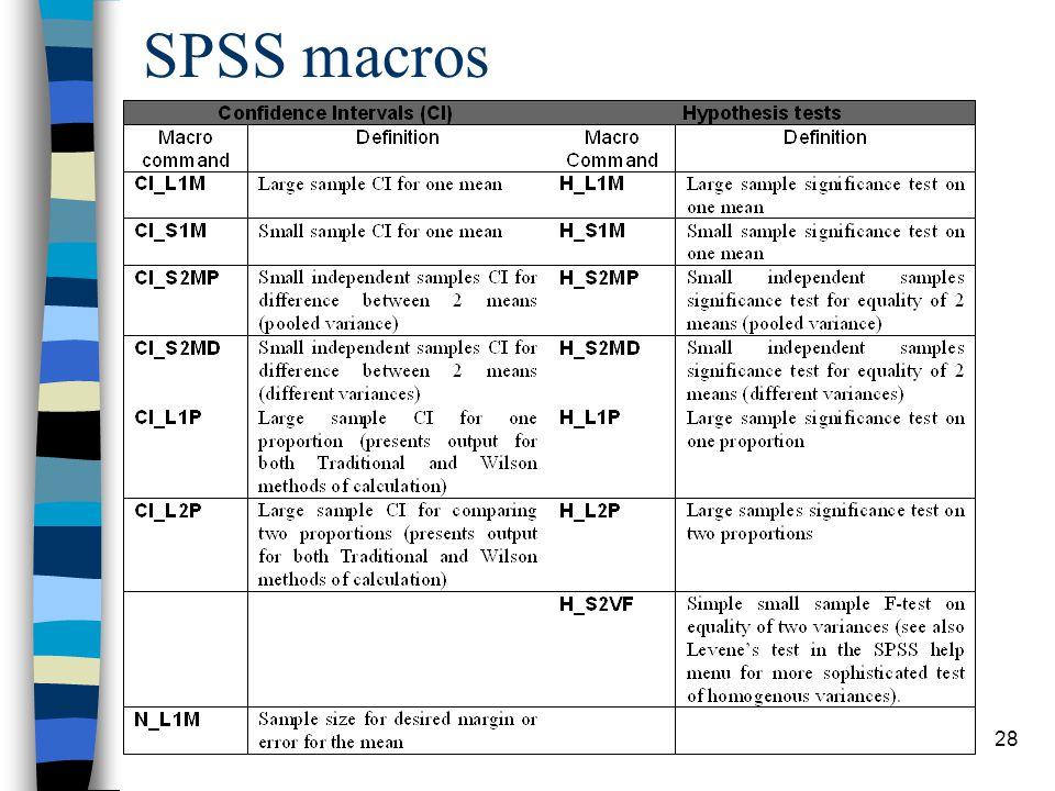 28 SPSS macros