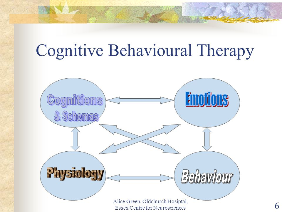 Alice Green, Oldchurch Hosiptal, Essex Centre for Neurosciences 6 Cognitive Behavioural Therapy