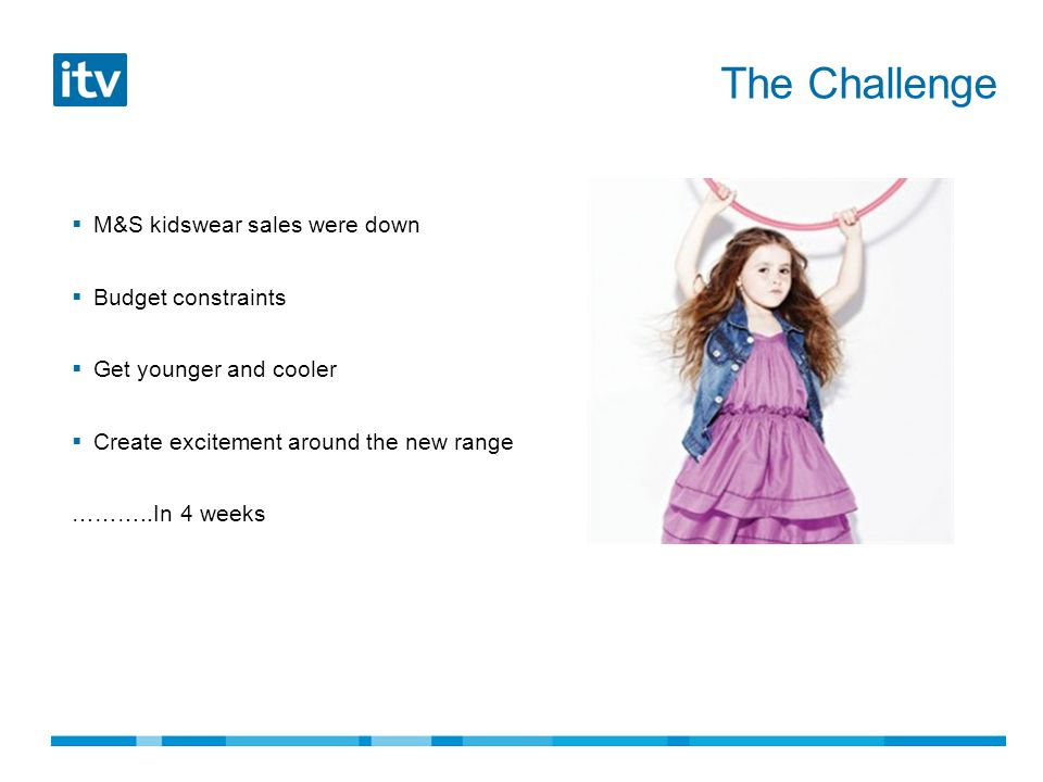  M&S kidswear sales were down  Budget constraints  Get younger and cooler  Create excitement around the new range ………..In 4 weeks The Challenge