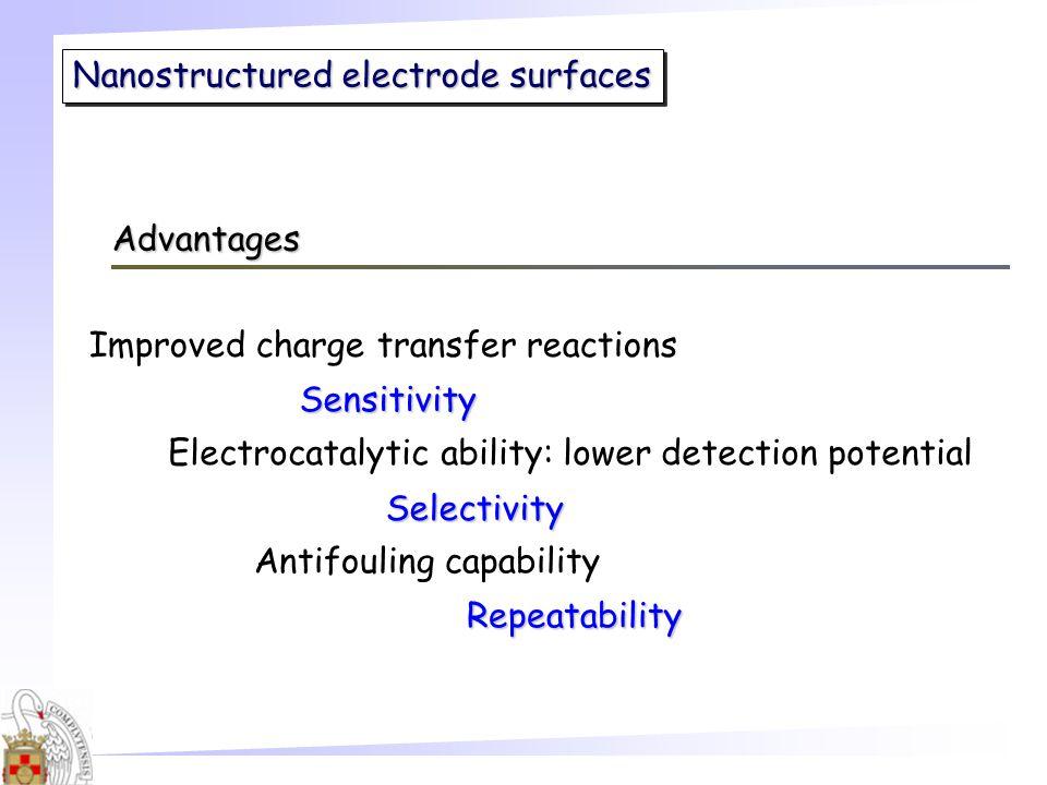 Sample Sample preparation by size exclusion SPE 2 μ A t, min Bio-Gel P-6 (Bio-Rad) fructose inulin BIENZYME BIOSENSOR FOR INULIN Chicory powder (18.5% inulin) 19.5 ± 0.4%, RSD = 2%, n = 6 Prebiotic food Mas Vital (2.0% inulin) 1.8 ± 0.1%, RSD = 5%, n = 6 0 3 6 9 12 15 02468101214161820 t, min i, nA