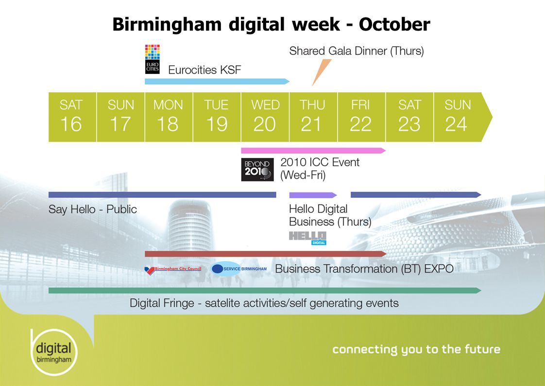 Birmingham digital week - October