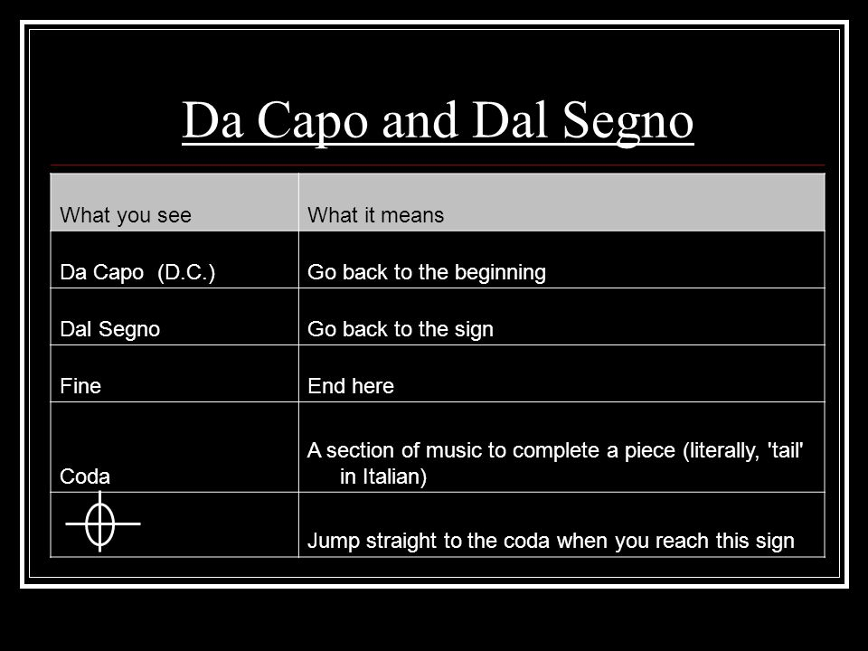 Da Capo and Dal Segno What you seeWhat it means Da Capo (D.C.)Go back to the beginning Dal SegnoGo back to the sign FineEnd here Coda A section of music to complete a piece (literally, tail in Italian) Jump straight to the coda when you reach this sign