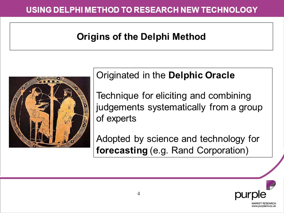 USING DELPHI METHOD TO RESEARCH NEW TECHNOLOGY 5 The Delphi Method uses the Hegelian dialectic process… THESIS ANTITHESIS SYNTHESIS