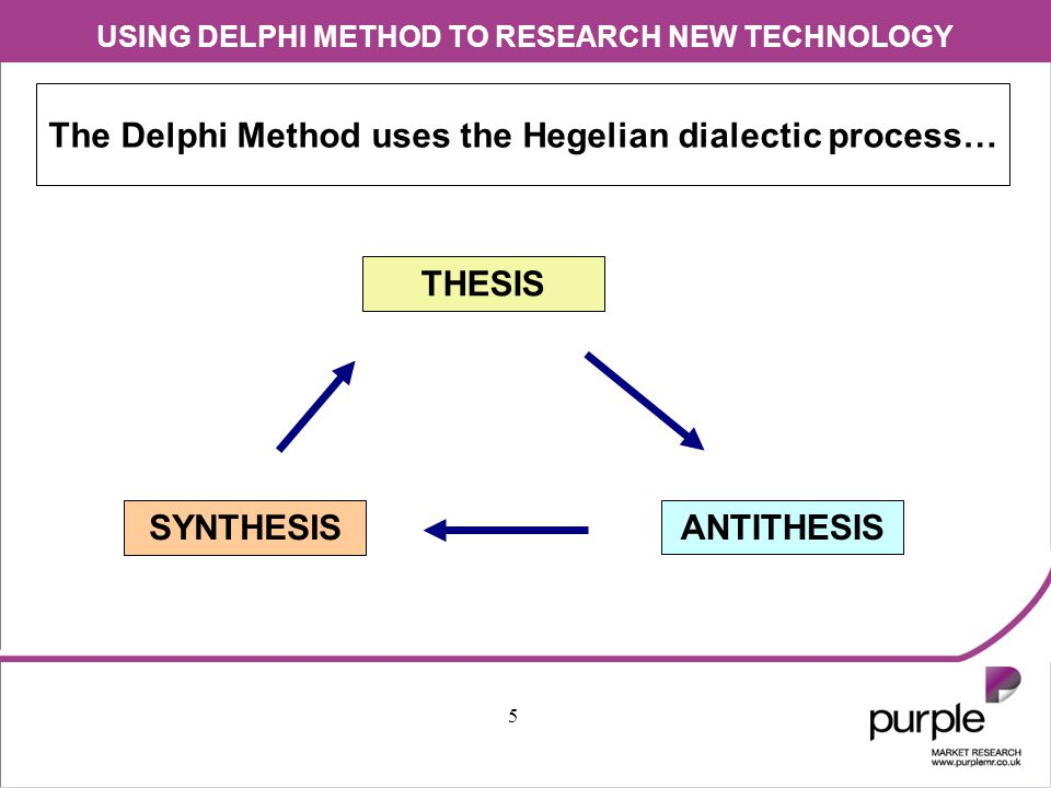 USING DELPHI METHOD TO RESEARCH NEW TECHNOLOGY 26 Key deliverables from research Other deliverables:  Main OEM's & market share  Distributors & installers  Key applications – retail, hospitality, transport, etc  Trends and growth applications  Opportunities for Denon Total European market value: 500m euros Value of media player market: 100m euros