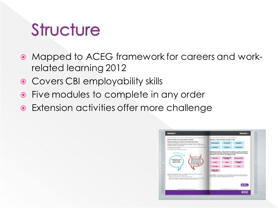  Mapped to ACEG framework for careers and work- related learning 2012  Covers CBI employability skills  Five modules to complete in any order  Extension activities offer more challenge