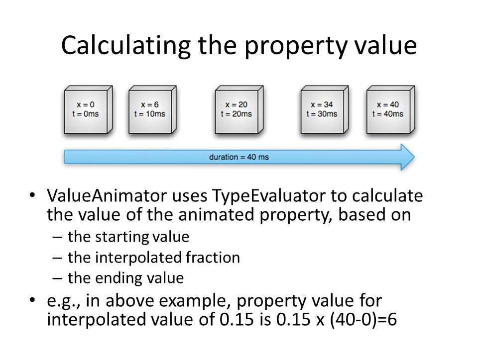 Calculating the property value ValueAnimator uses TypeEvaluator to calculate the value of the animated property, based on – the starting value – the i