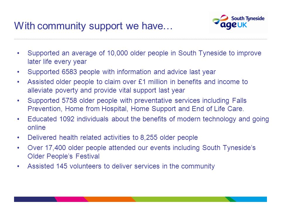 With community support we have… Supported an average of 10,000 older people in South Tyneside to improve later life every year Supported 6583 people with information and advice last year Assisted older people to claim over £1 million in benefits and income to alleviate poverty and provide vital support last year Supported 5758 older people with preventative services including Falls Prevention, Home from Hospital, Home Support and End of Life Care.