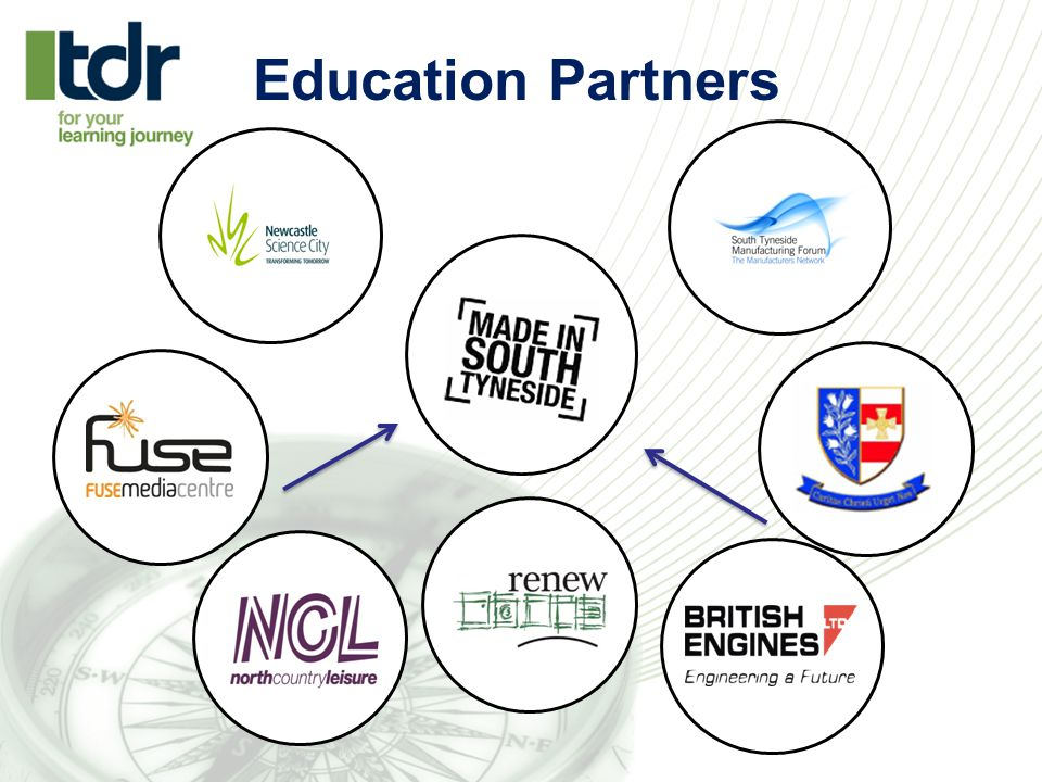 Education Partners