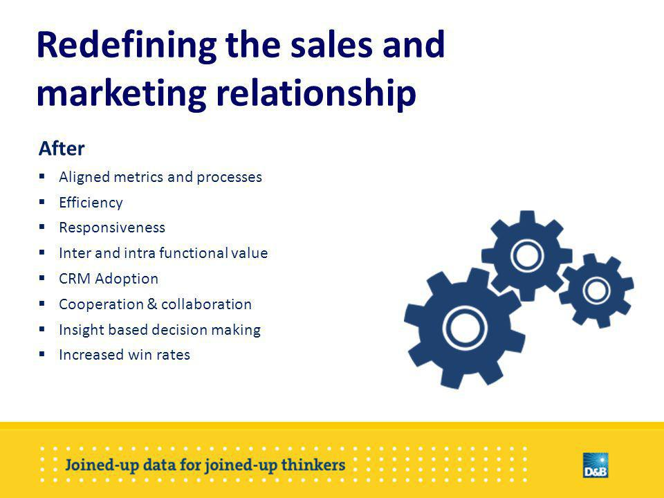 Redefining the sales and marketing relationship After  Aligned metrics and processes  Efficiency  Responsiveness  Inter and intra functional value  CRM Adoption  Cooperation & collaboration  Insight based decision making  Increased win rates