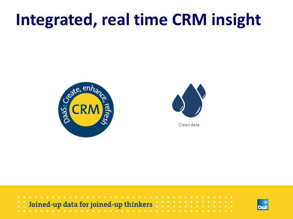 Integrated, real time CRM insight Clean data