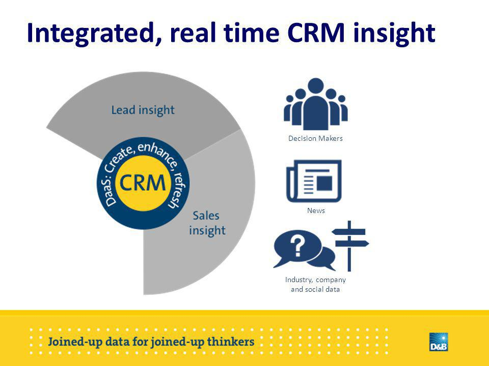 News Industry, company and social data Decision Makers Integrated, real time CRM insight