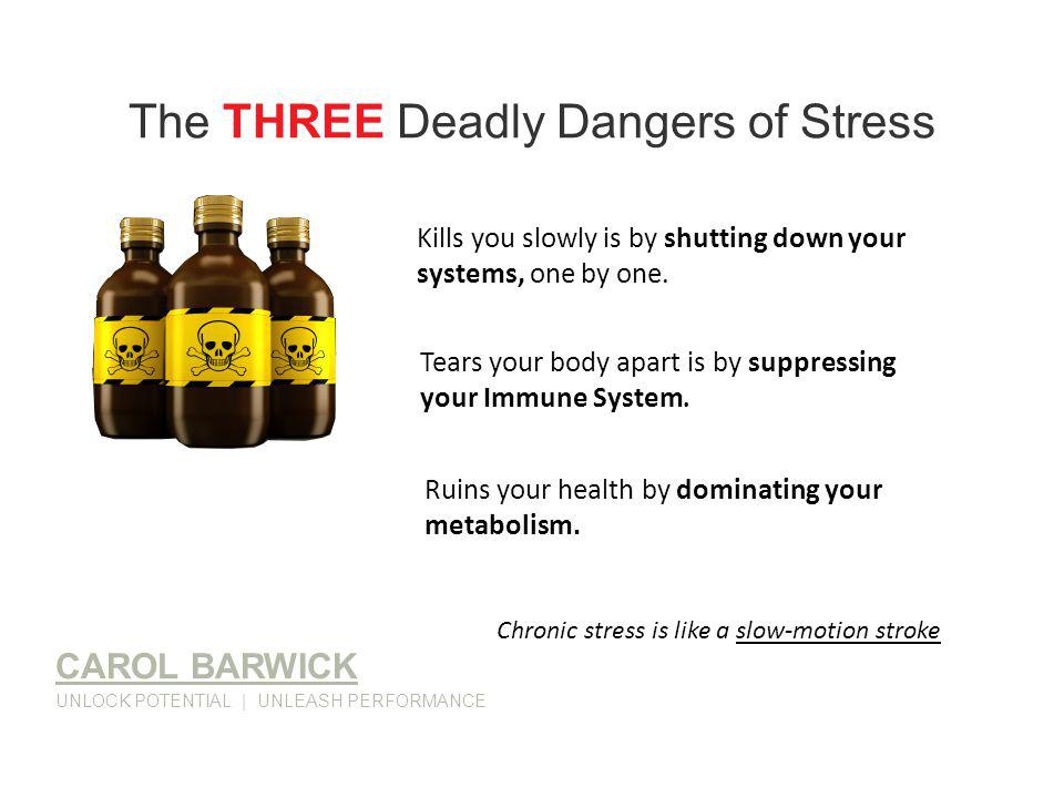 The THREE Deadly Dangers of Stress CAROL BARWICK UNLOCK POTENTIAL | UNLEASH PERFORMANCE Kills you slowly is by shutting down your systems, one by one.