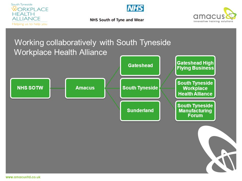 NHS SOTWAmacusGatesheadSouth Tyneside Gateshead High Flying Business South Tyneside Workplace Health Alliance South Tyneside Manufacturing Forum Sunderland Working collaboratively with South Tyneside Workplace Health Alliance