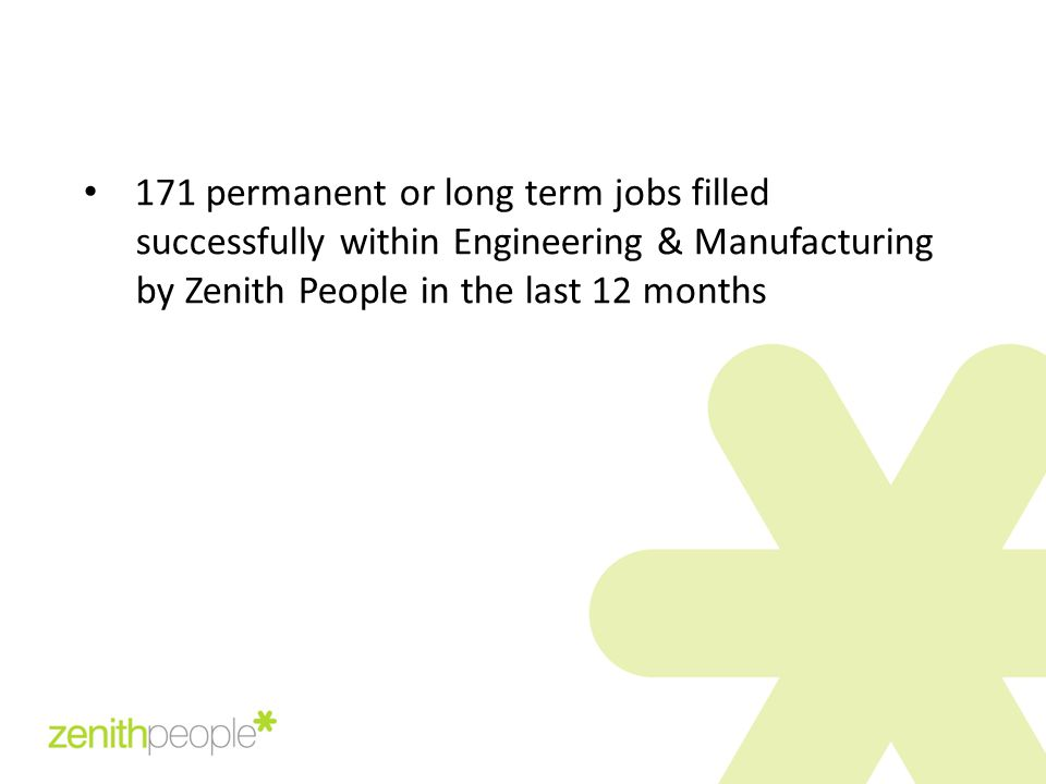 171 permanent or long term jobs filled successfully within Engineering & Manufacturing by Zenith People in the last 12 months