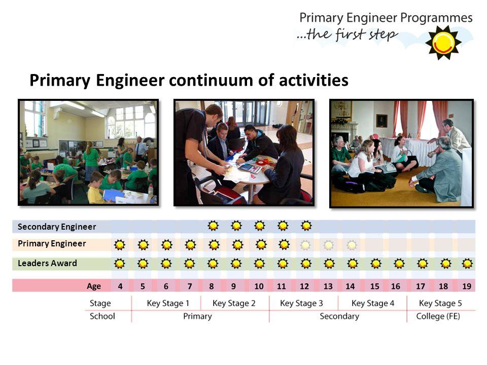 Leaders Award Primary Engineer Secondary Engineer Primary Engineer continuum of activities