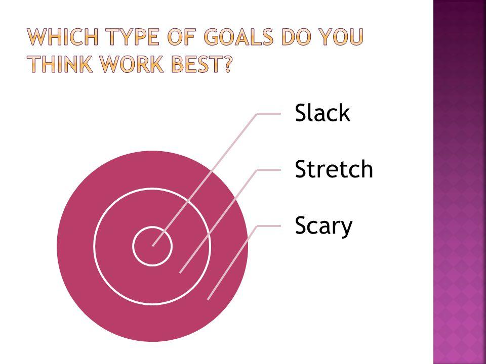 Slack Stretch Scary