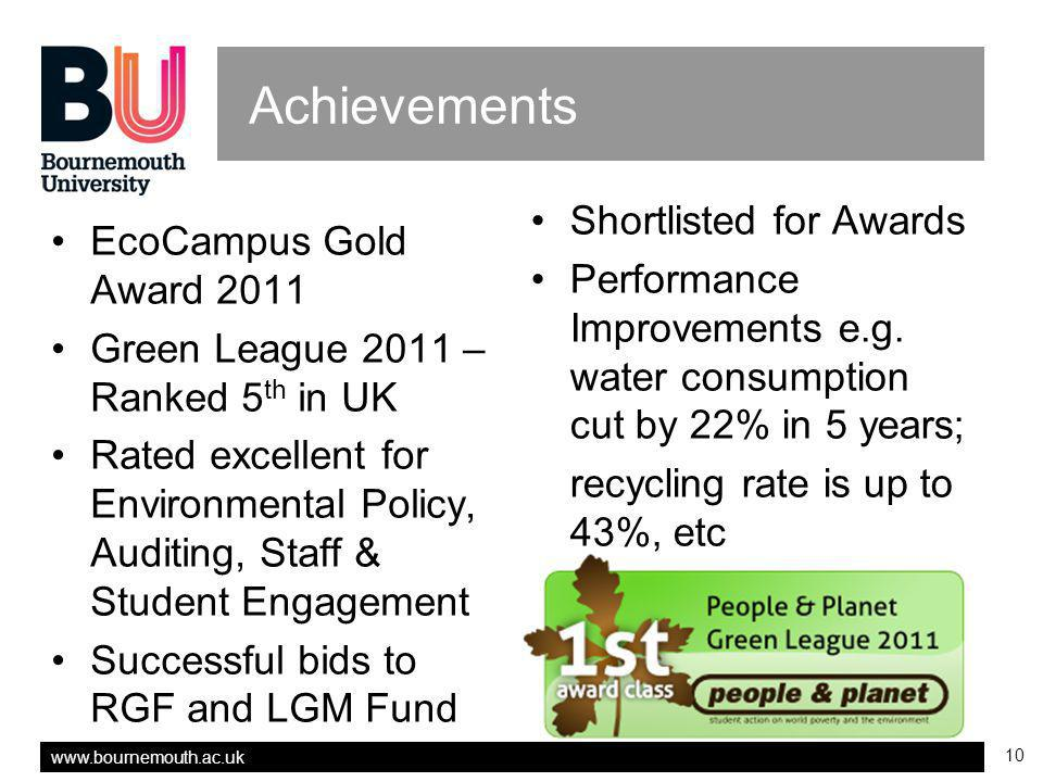 www.bournemouth.ac.uk 10 Achievements EcoCampus Gold Award 2011 Green League 2011 – Ranked 5 th in UK Rated excellent for Environmental Policy, Auditing, Staff & Student Engagement Successful bids to RGF and LGM Fund Shortlisted for Awards Performance Improvements e.g.