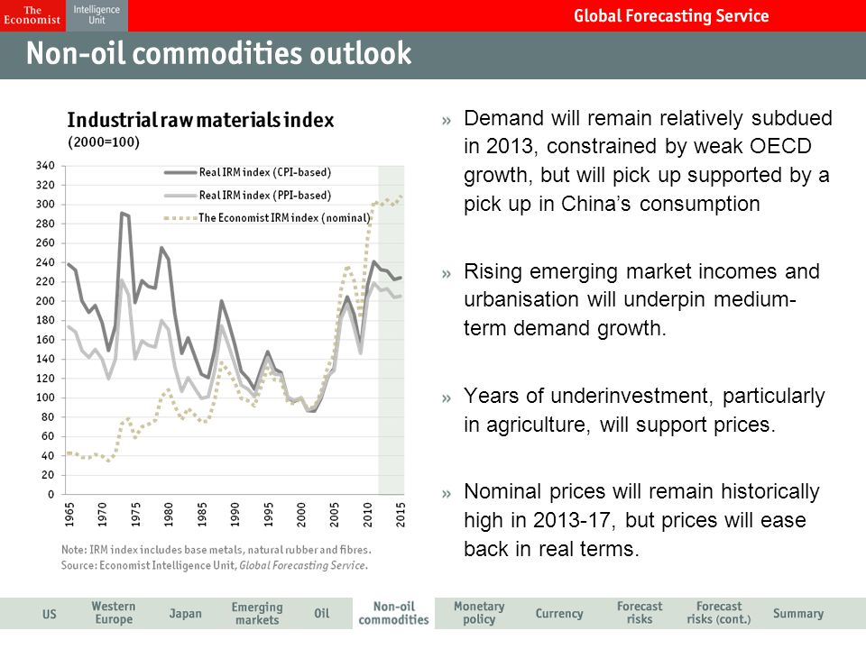 Demand will remain relatively subdued in 2013, constrained by weak OECD growth, but will pick up supported by a pick up in China's consumption Rising