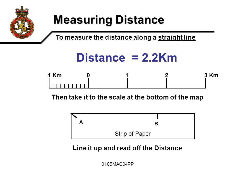 0105MAC04PP Measuring Distance Questions?