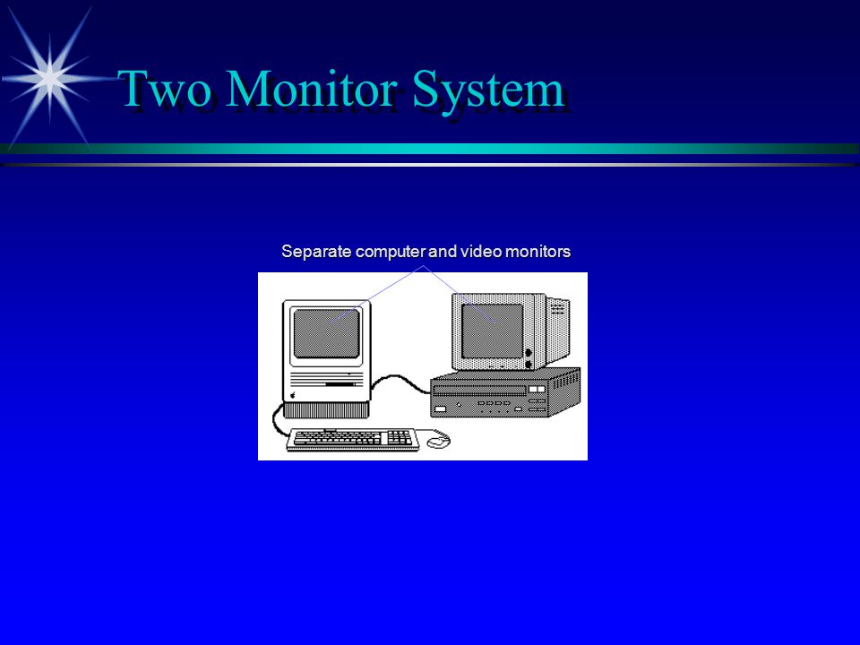Two Monitor System Separate computer and video monitors