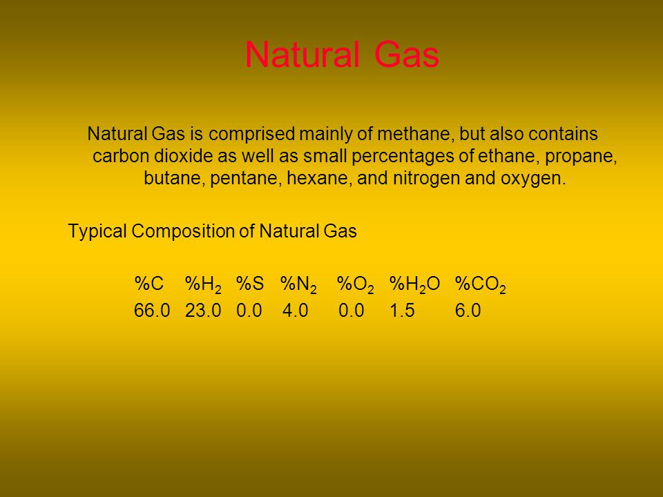 Natural Gas Natural Gas is comprised mainly of methane, but also contains carbon dioxide as well as small percentages of ethane, propane, butane, pentane, hexane, and nitrogen and oxygen.