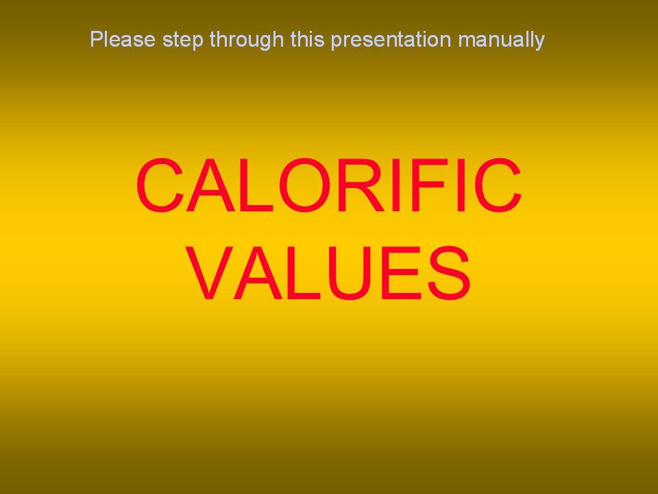 CALORIFIC VALUES
