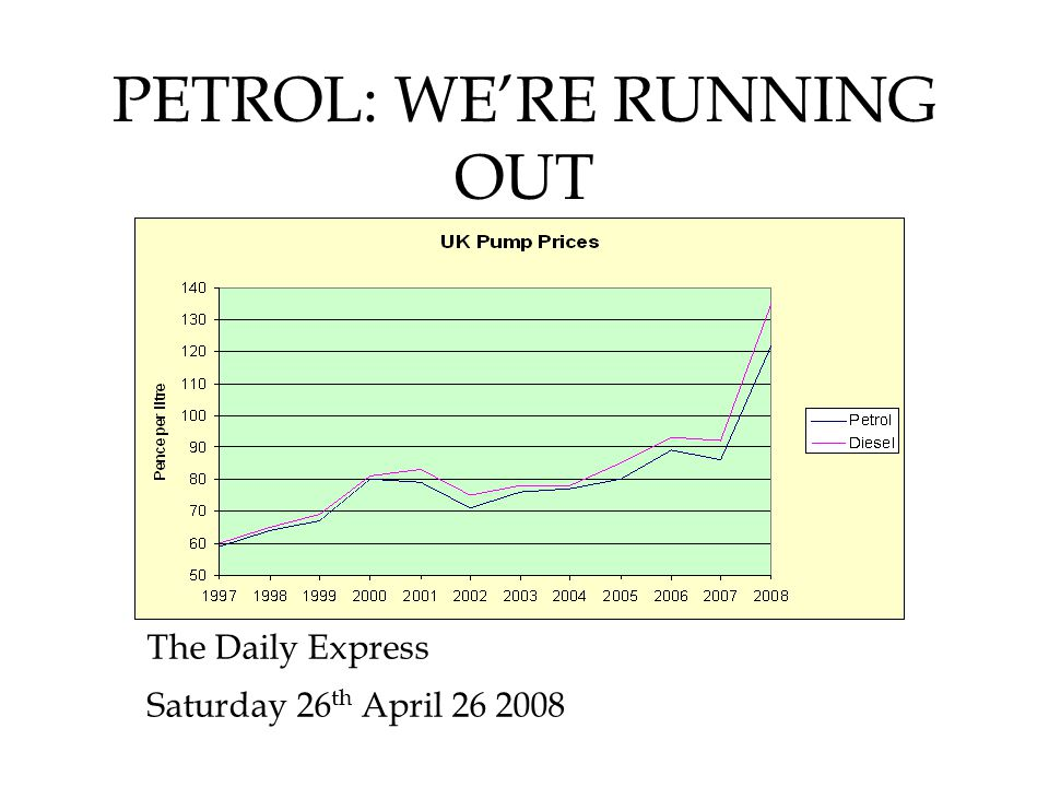 PETROL: WE'RE RUNNING OUT UK Petrol Prices The Daily Express Saturday 26 th April 26 2008 PETROL stations began running dry yesterday… Panic-buying is set to push petrol to £1.50 a litre.