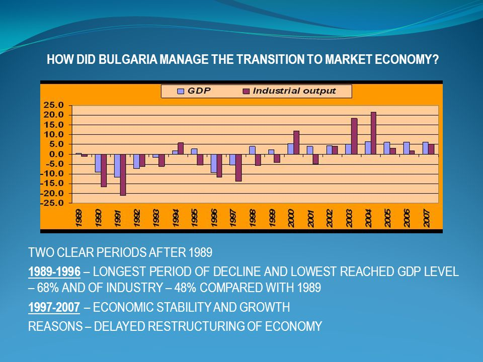 HOW DID BULGARIA MANAGE THE TRANSITION TO MARKET ECONOMY? TWO CLEAR PERIODS AFTER 1989 1989-1996 – LONGEST PERIOD OF DECLINE AND LOWEST REACHED GDP LE
