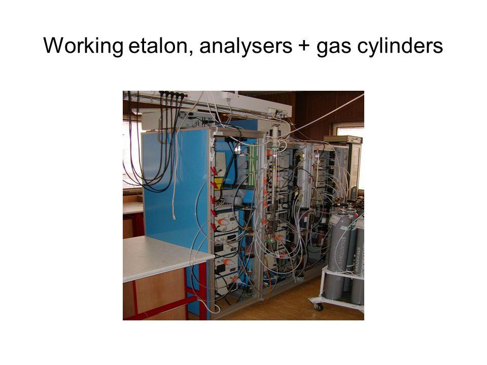 Working etalon, analysers + gas cylinders